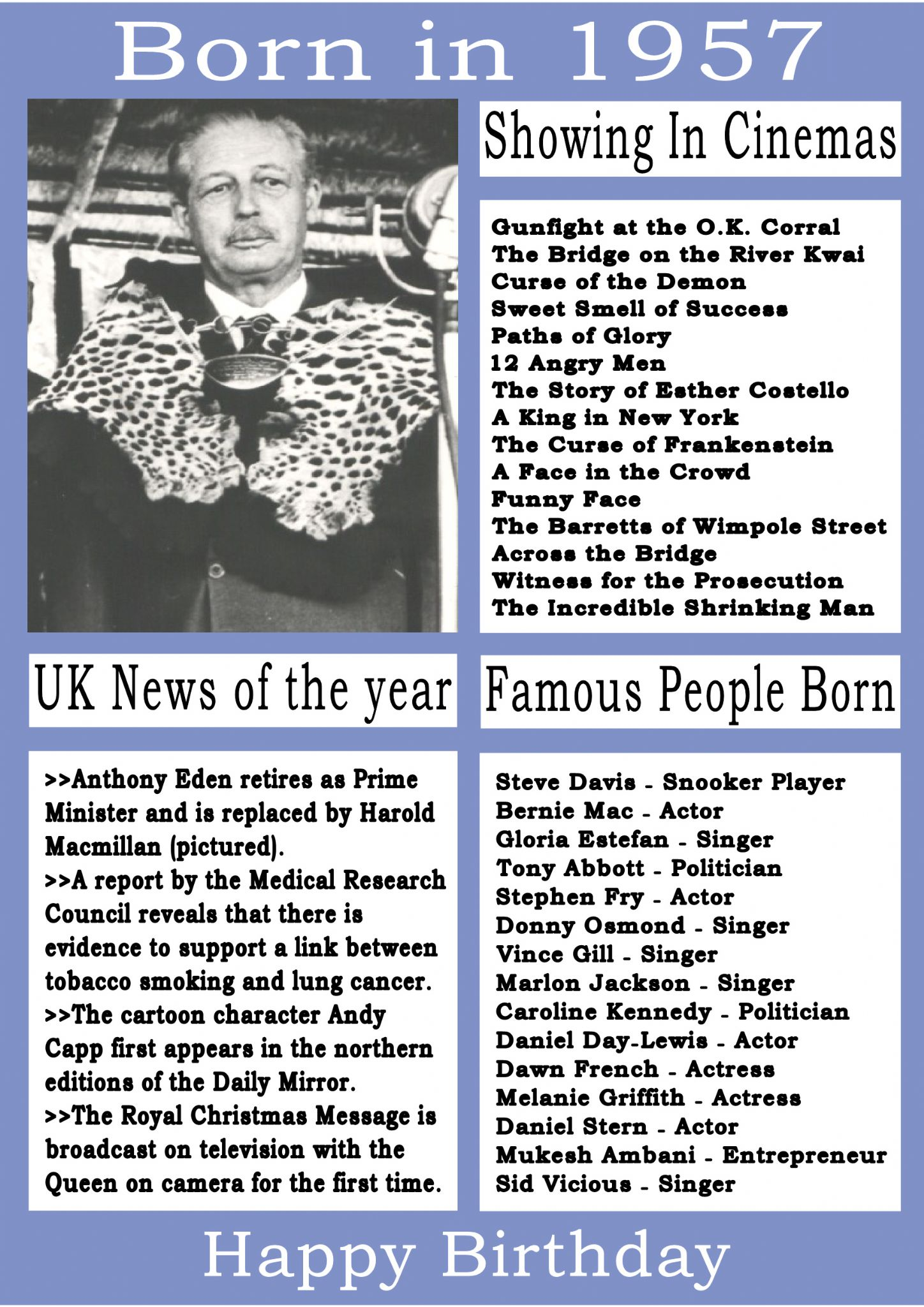 Famous People Born On Christmas.Born In 1957